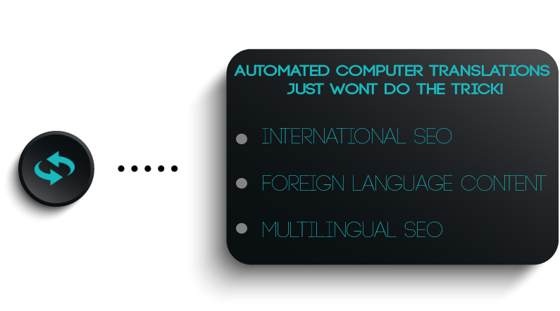 Automated Computer Translations – Just Wont Do The Trick!