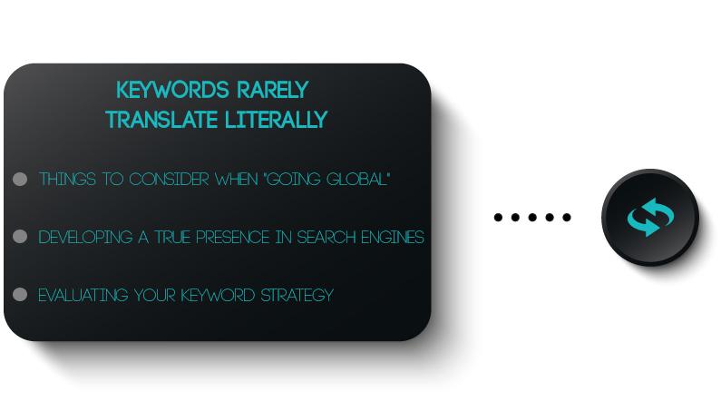 Keywords Rarely Translate Literally