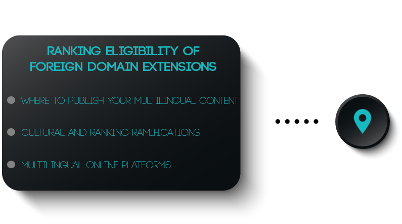 Ranking Eligibility of Foreign Domain Extensions