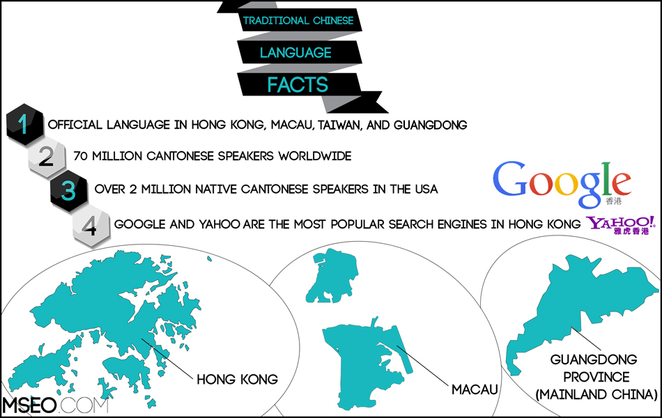 Traditional Chinese SEO, Traditional Chinese Website Localization, Traditional Chinese Translation