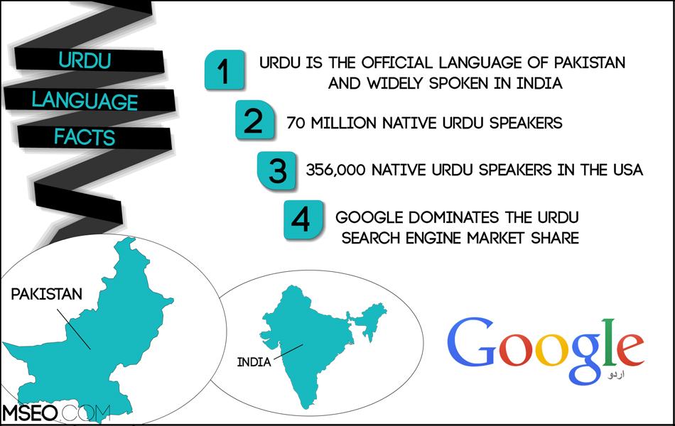 French Language Facts, French Language Statistics