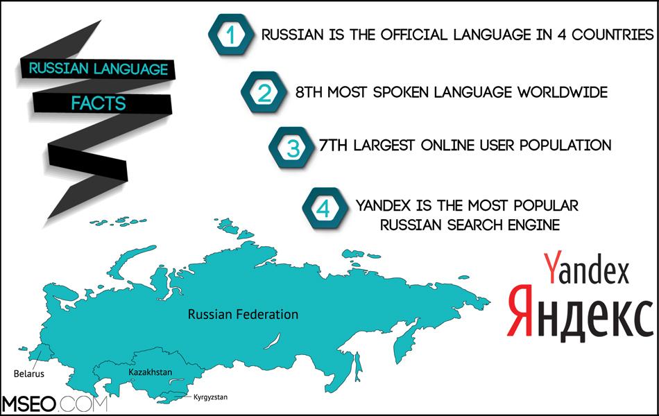 Russian SEO, Russian Website Localization, Russian Translation